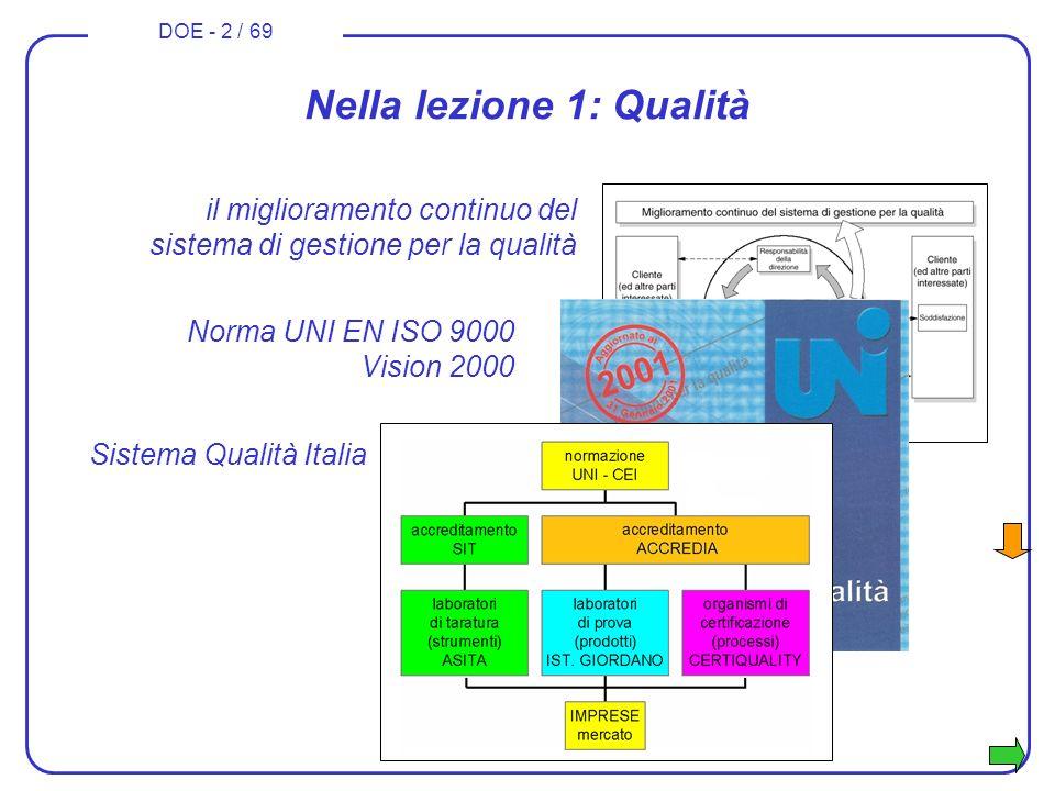 DOE - 2 / 69 il miglioramento continuo del sistema di gestione per la qualità Nella lezione 1: Qualità Norma UNI EN ISO 9000 Vision 2000 Sistema Quali