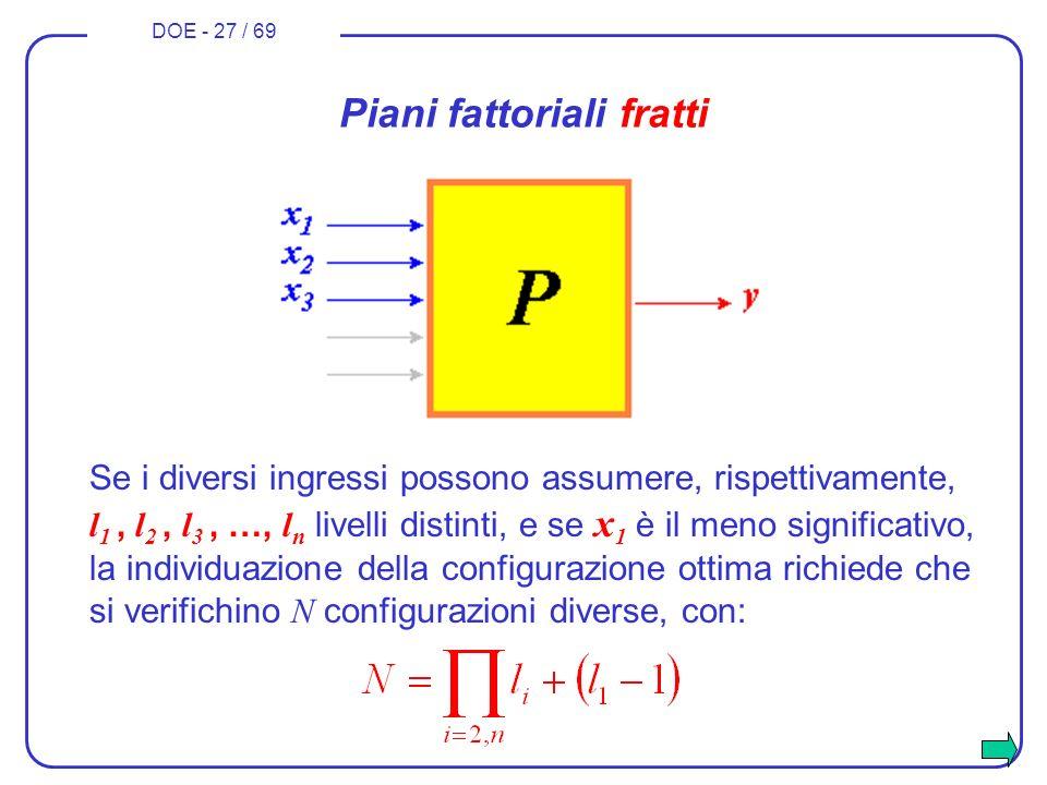 DOE - 27 / 69 Piani fattoriali fratti Se i diversi ingressi possono assumere, rispettivamente, l 1, l 2, l 3, …, l n livelli distinti, e se x 1 è il m