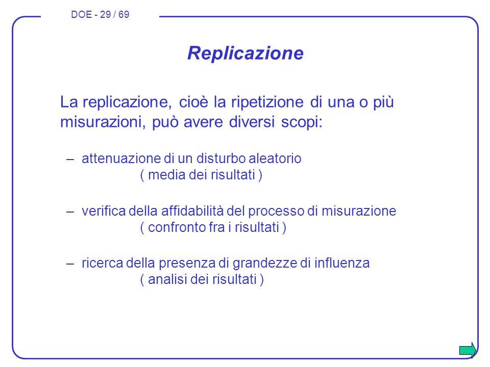 DOE - 29 / 69 Replicazione La replicazione, cioè la ripetizione di una o più misurazioni, può avere diversi scopi: –attenuazione di un disturbo aleato