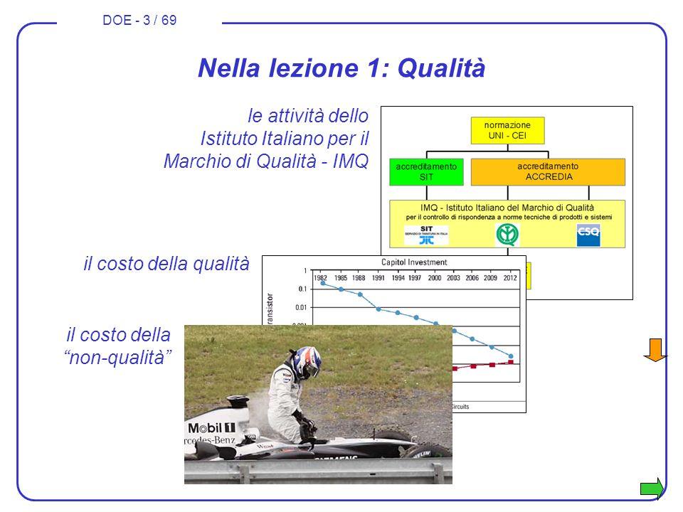 DOE - 3 / 69 le attività dello Istituto Italiano per il Marchio di Qualità - IMQ Nella lezione 1: Qualità il costo della qualità il costo della non-qu