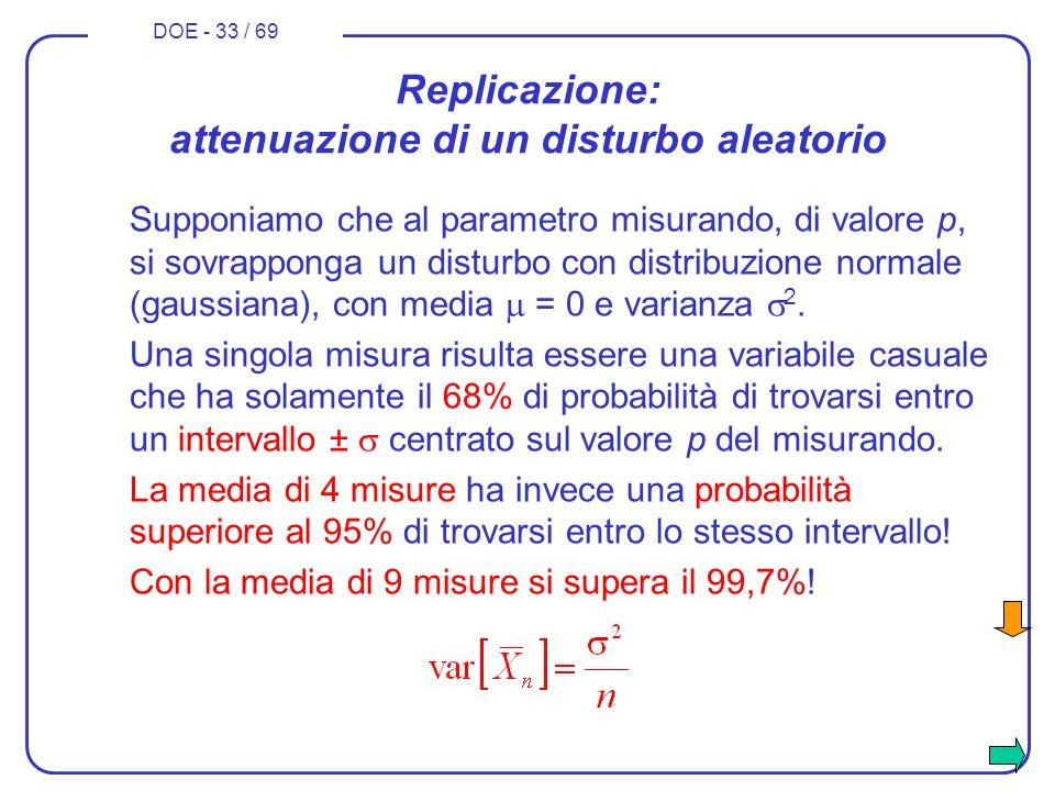 DOE - 33 / 69 Replicazione: attenuazione di un disturbo aleatorio Supponiamo che al parametro misurando, di valore p, si sovrapponga un disturbo con d