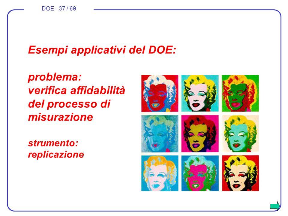 DOE - 37 / 69 Esempi applicativi del DOE: problema: verifica affidabilità del processo di misurazione strumento: replicazione