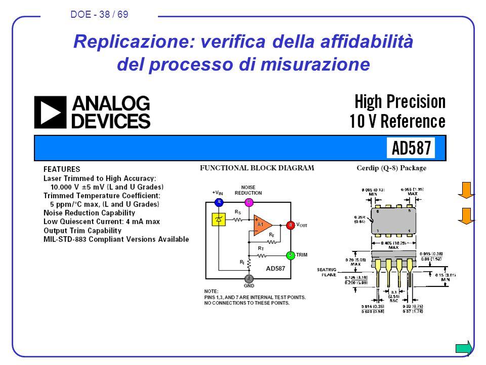 DOE - 38 / 69 Replicazione: verifica della affidabilità del processo di misurazione