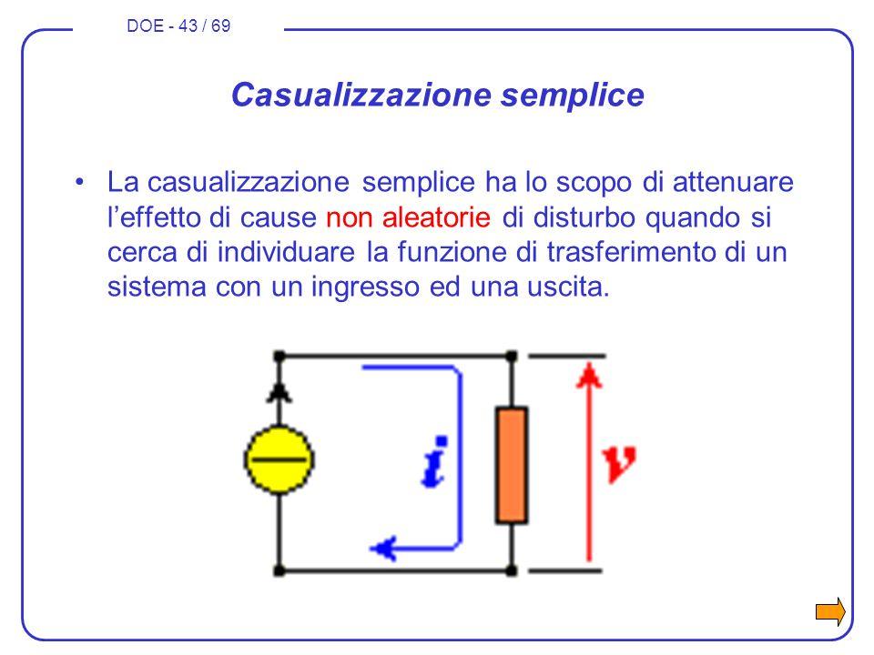 DOE - 43 / 69 Casualizzazione semplice La casualizzazione semplice ha lo scopo di attenuare leffetto di cause non aleatorie di disturbo quando si cerc
