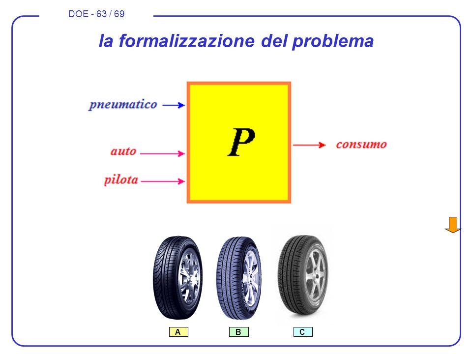 DOE - 63 / 69 la formalizzazione del problema ABC