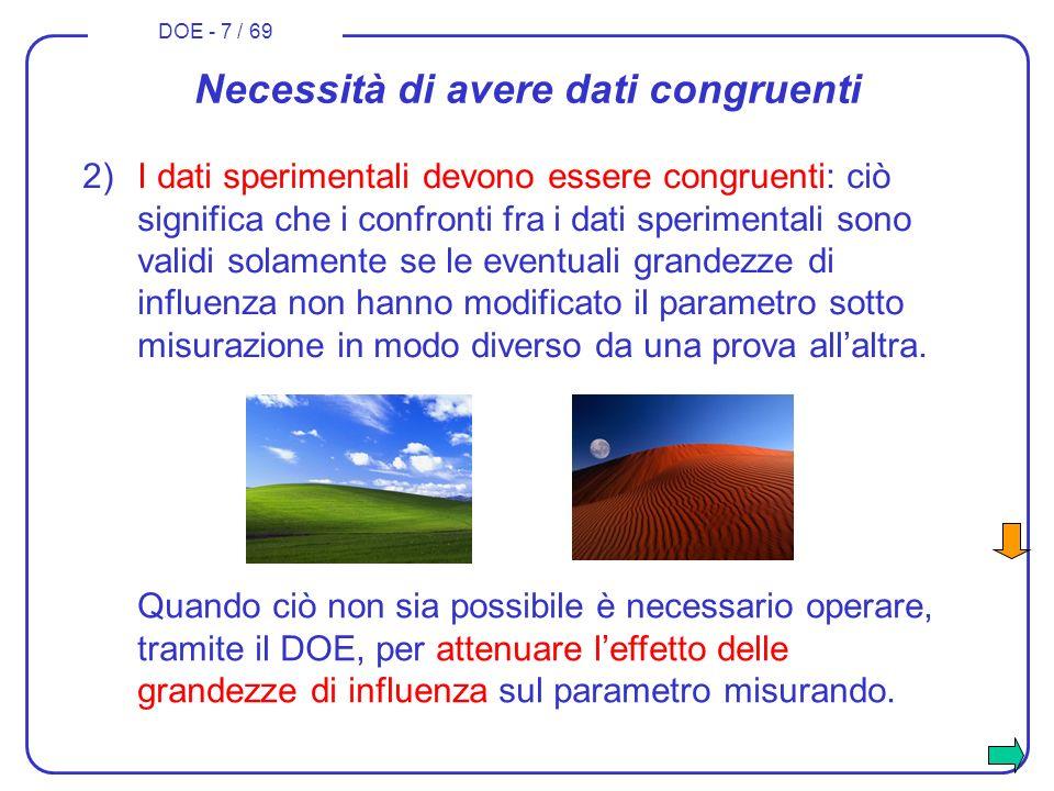DOE - 7 / 69 Necessità di avere dati congruenti 2)I dati sperimentali devono essere congruenti: ciò significa che i confronti fra i dati sperimentali