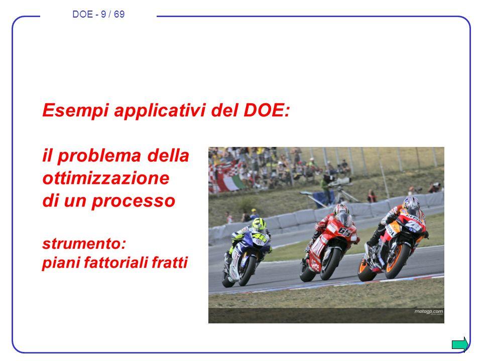 DOE - 9 / 69 Esempi applicativi del DOE: il problema della ottimizzazione di un processo strumento: piani fattoriali fratti