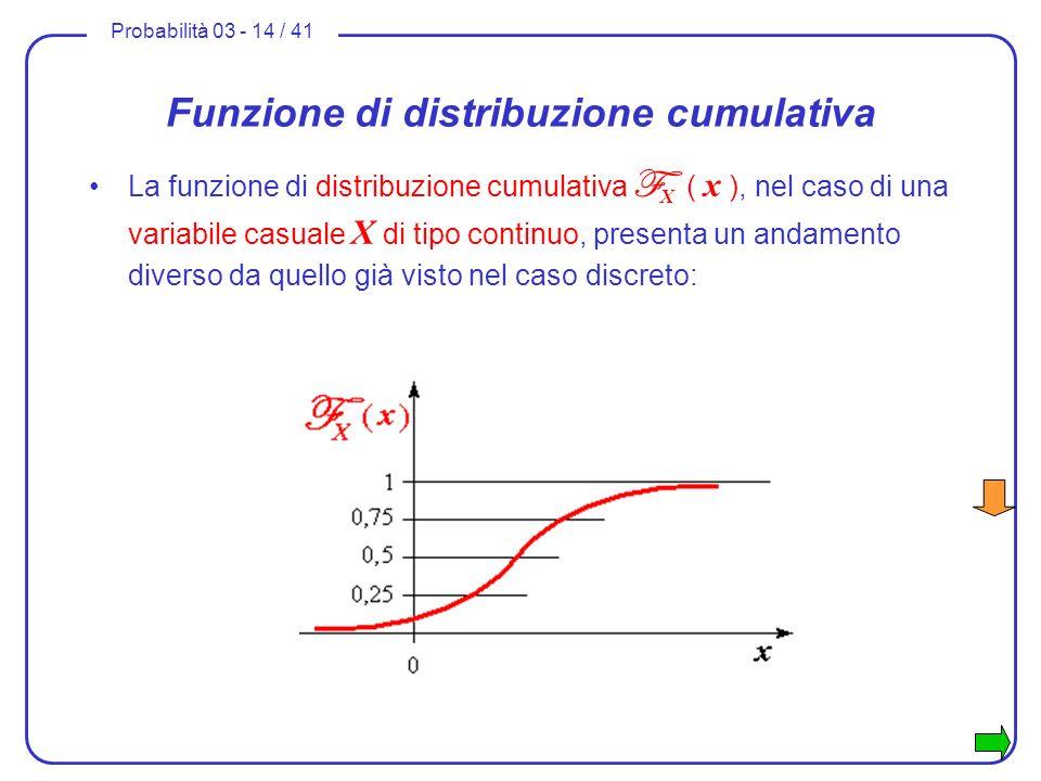 Probabilità 03 - 14 / 41 Funzione di distribuzione cumulativa La funzione di distribuzione cumulativa F X ( x ), nel caso di una variabile casuale X d
