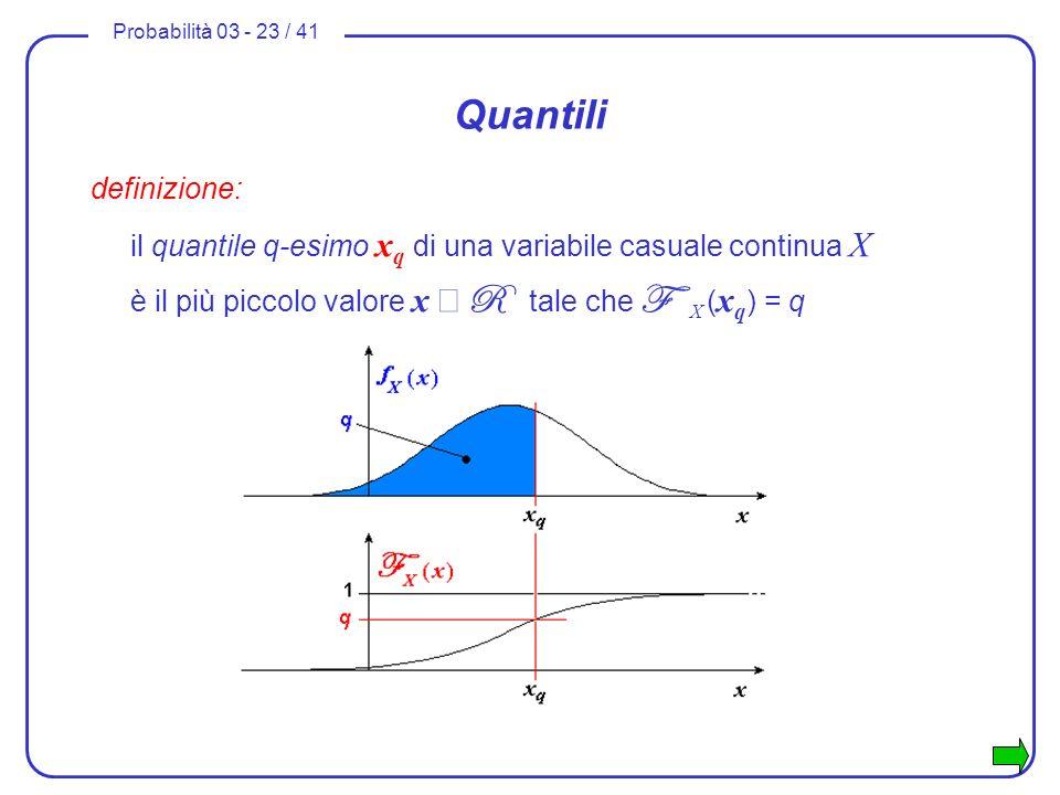 Probabilità 03 - 23 / 41 Quantili definizione: il quantile q-esimo x q di una variabile casuale continua X è il più piccolo valore x R tale che F X (
