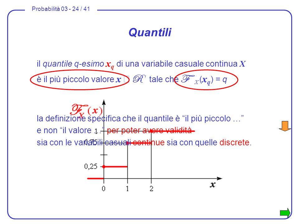 Probabilità 03 - 24 / 41 Quantili il quantile q-esimo x q di una variabile casuale continua X è il più piccolo valore x R tale che F X ( x q ) = q la