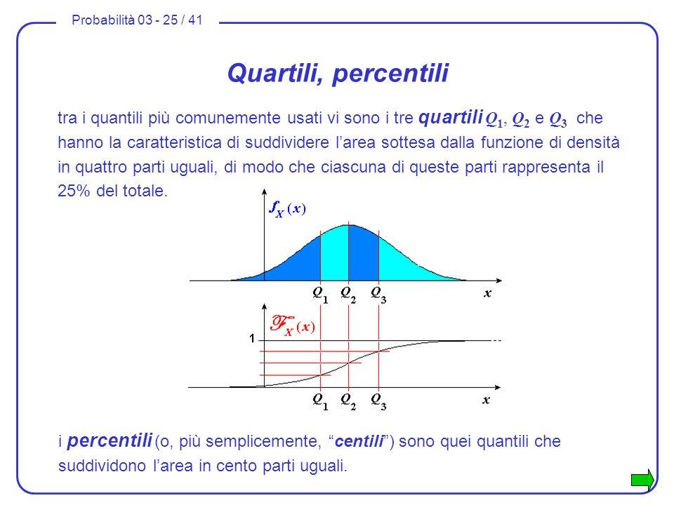 Probabilità 03 - 25 / 41 Quartili, percentili tra i quantili più comunemente usati vi sono i tre quartili Q 1, Q 2 e Q 3 che hanno la caratteristica d