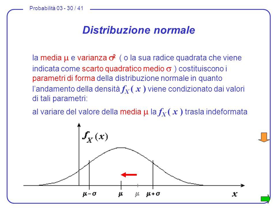 Probabilità 03 - 30 / 41 Distribuzione normale al variare del valore della media la f X ( x ) trasla indeformata la media e varianza 2 ( o la sua radi