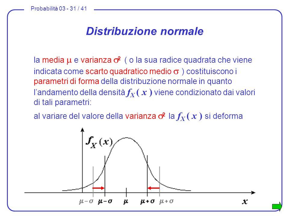 Probabilità 03 - 31 / 41 Distribuzione normale al variare del valore della varianza 2 la f X ( x ) si deforma la media e varianza 2 ( o la sua radice