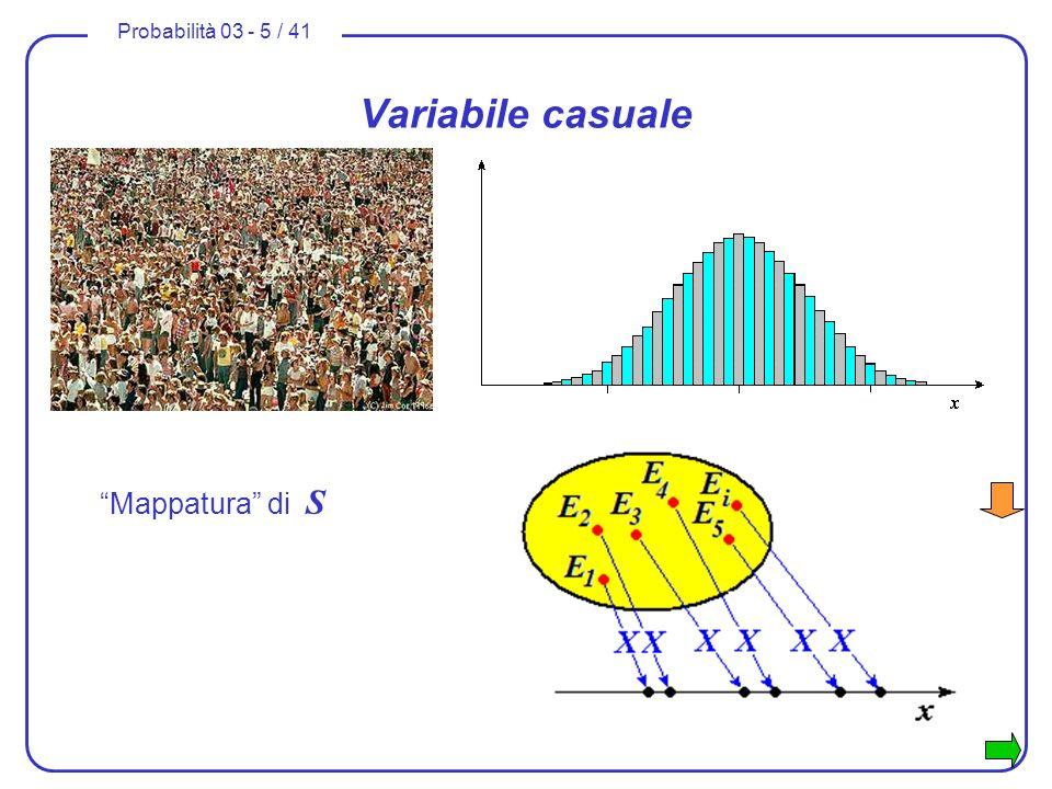 Probabilità 03 - 5 / 41 Variabile casuale Mappatura di S (C,C) 0 (T,C) 1 (C,C) 2