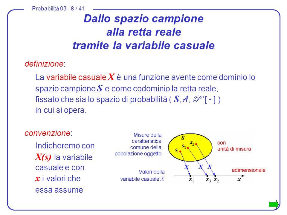 Probabilità 03 - 8 / 41 Dallo spazio campione alla retta reale tramite la variabile casuale definizione: La variabile casuale X è una funzione avente