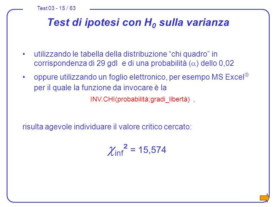 Test 03 - 15 / 63 utilizzando le tabella della distribuzione chi quadro in corrispondenza di 29 gdl e di una probabilità ( ) dello 0,02 oppure utilizz