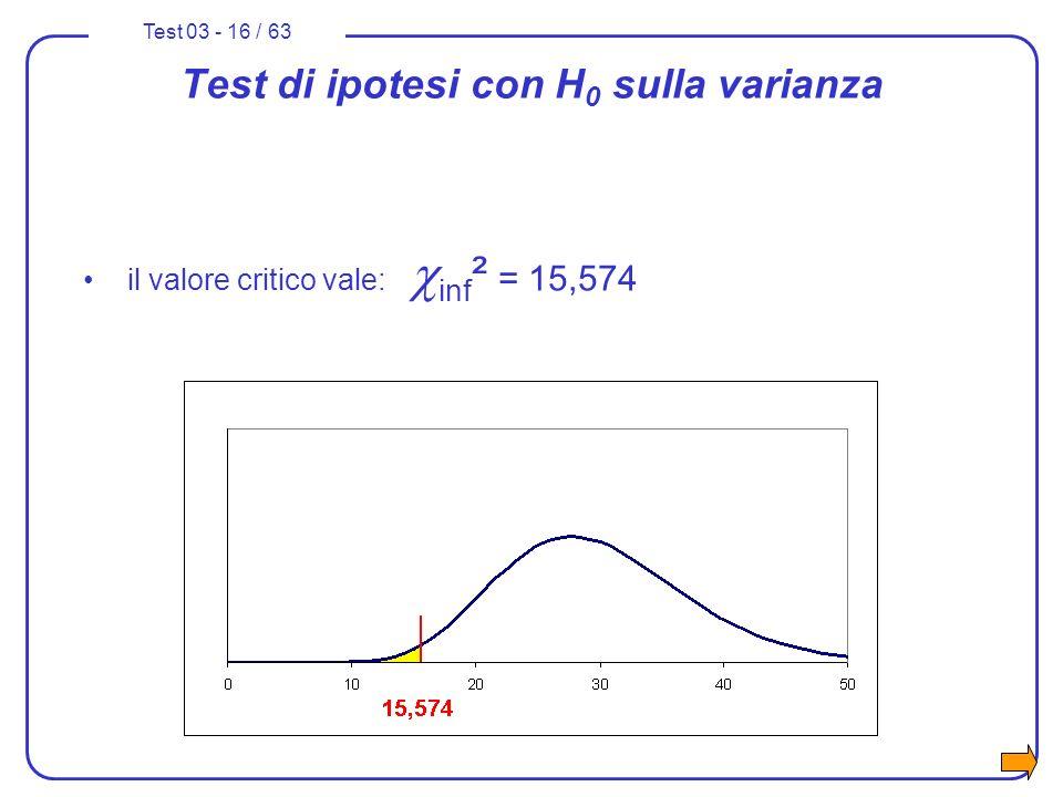 Test 03 - 16 / 63 Test di ipotesi con H 0 sulla varianza il valore critico vale: inf ² = 15,574