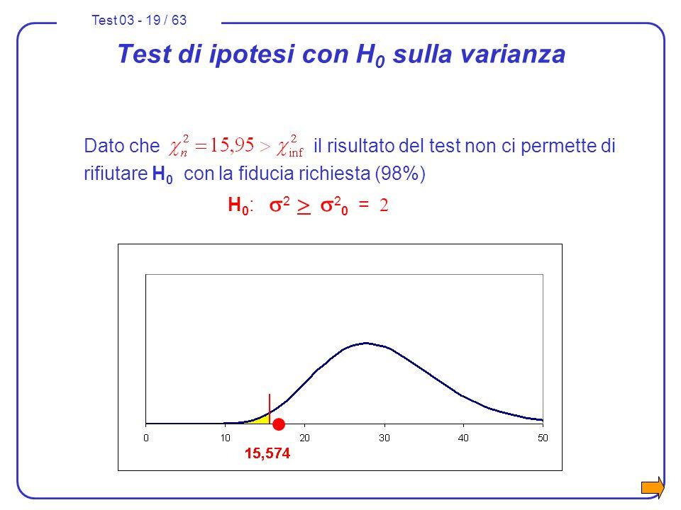 Test 03 - 19 / 63 Test di ipotesi con H 0 sulla varianza Dato che il risultato del test non ci permette di rifiutare H 0 con la fiducia richiesta (98%