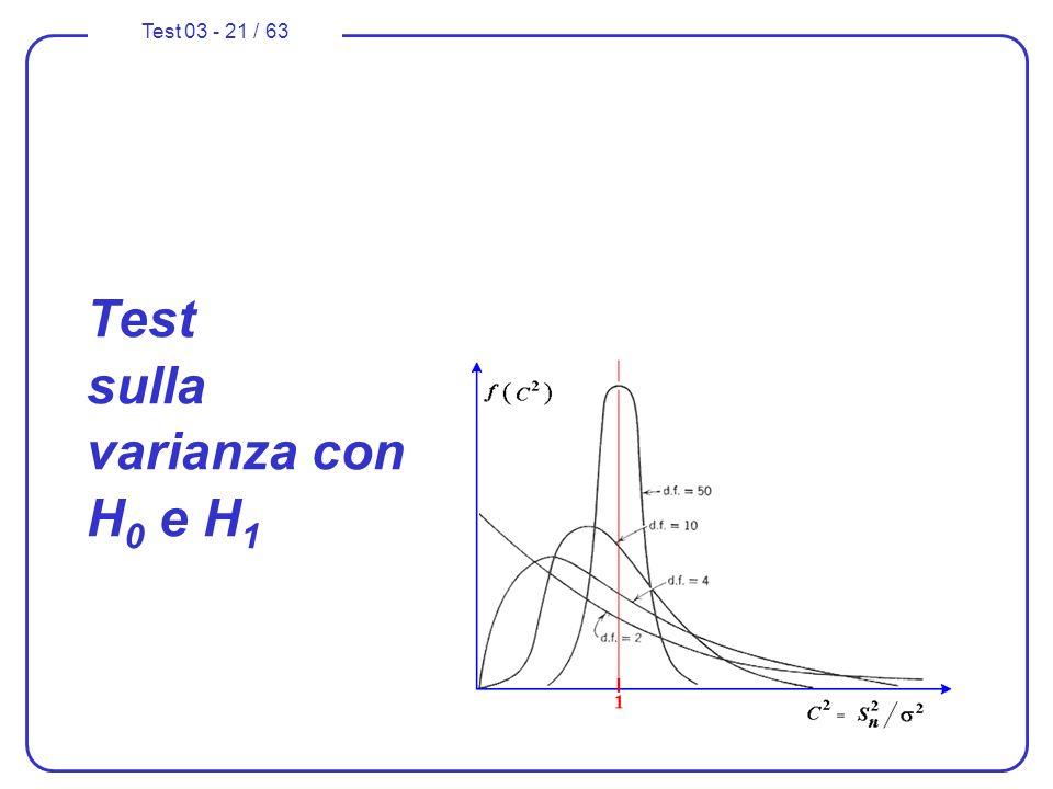 Test 03 - 21 / 63 Test sulla varianza con H 0 e H 1