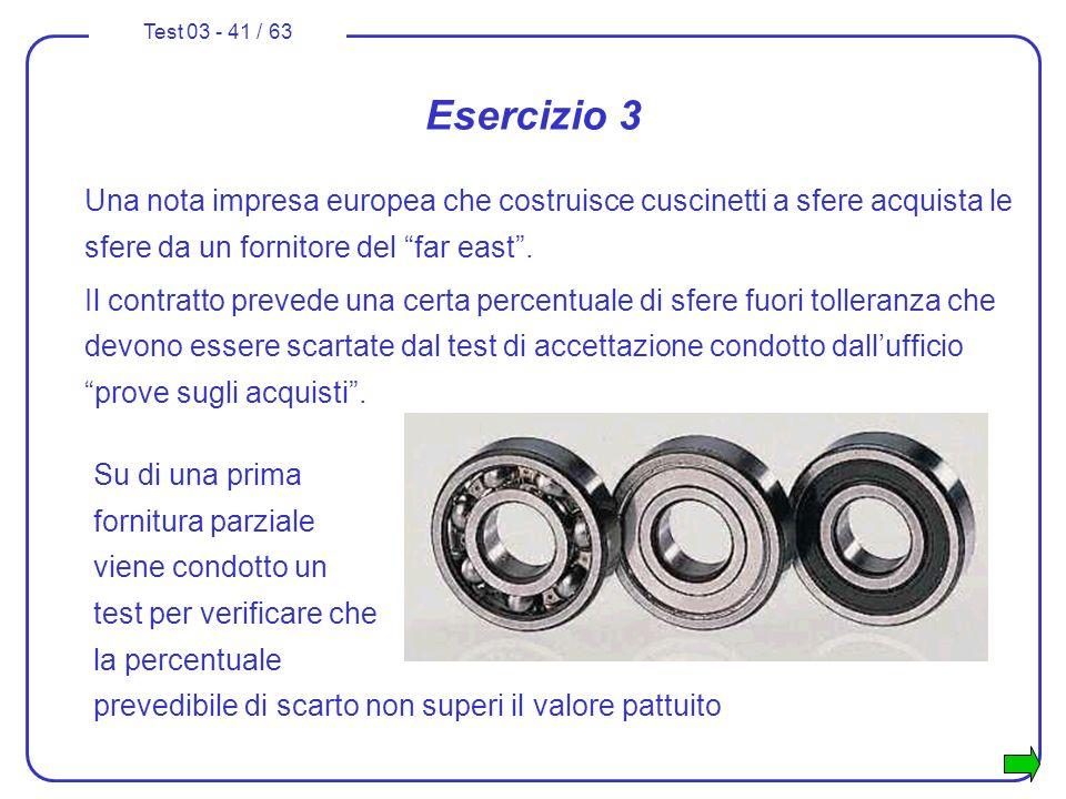 Test 03 - 41 / 63 Esercizio 3 Una nota impresa europea che costruisce cuscinetti a sfere acquista le sfere da un fornitore del far east. Il contratto