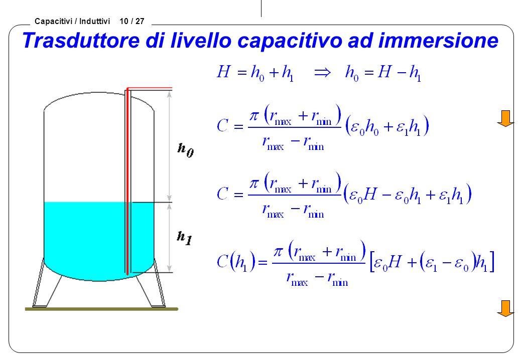 Capacitivi / Induttivi 10 / 27 Trasduttore di livello capacitivo ad immersione