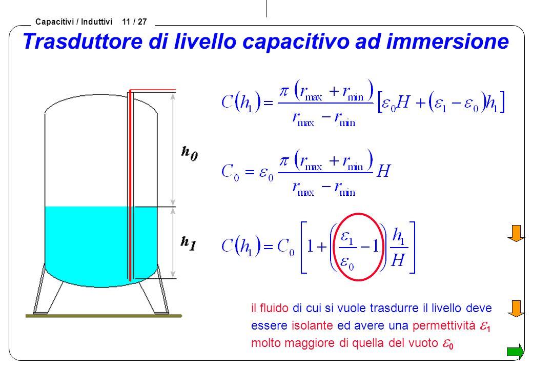 Capacitivi / Induttivi 11 / 27 Trasduttore di livello capacitivo ad immersione il fluido di cui si vuole trasdurre il livello deve essere isolante ed avere una permettività 1 molto maggiore di quella del vuoto 0
