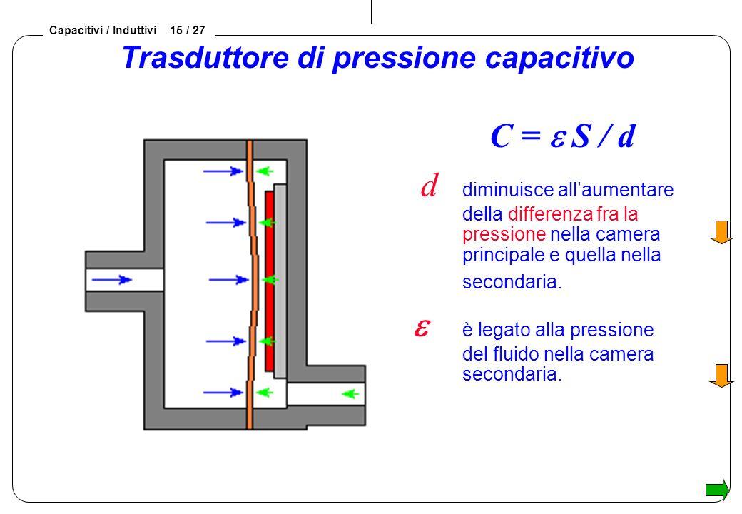 Capacitivi / Induttivi 15 / 27 C = S / d d diminuisce allaumentare della differenza fra la pressione nella camera principale e quella nella secondaria.