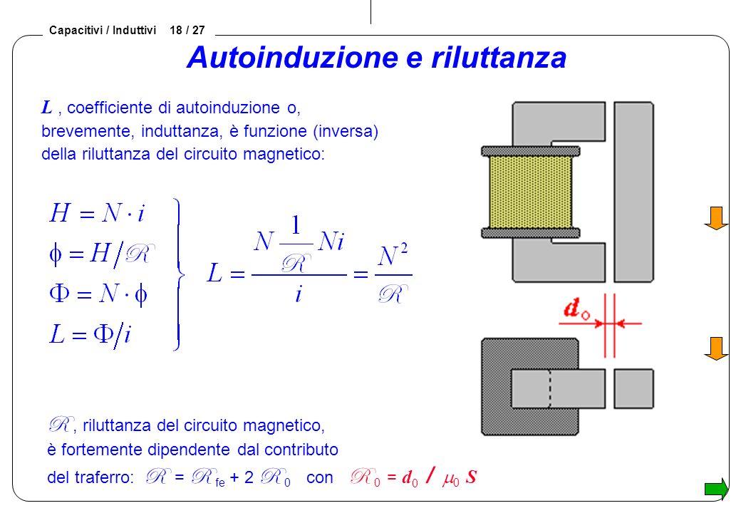Capacitivi / Induttivi 18 / 27 Autoinduzione e riluttanza L, coefficiente di autoinduzione o, brevemente, induttanza, è funzione (inversa) della riluttanza del circuito magnetico: R, riluttanza del circuito magnetico, è fortemente dipendente dal contributo del traferro: R = R fe + 2 R 0 con R 0 = d 0 / 0 S