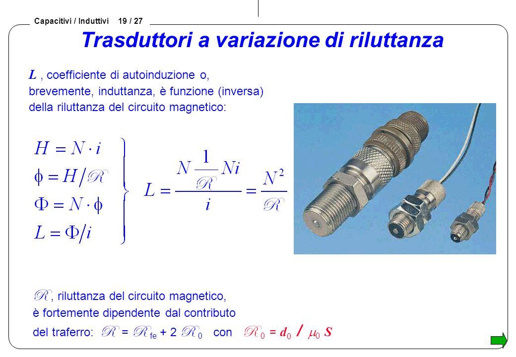 Capacitivi / Induttivi 19 / 27 Trasduttori a variazione di riluttanza R, riluttanza del circuito magnetico, è fortemente dipendente dal contributo del traferro: R = R fe + 2 R 0 con R 0 = d 0 / 0 S L, coefficiente di autoinduzione o, brevemente, induttanza, è funzione (inversa) della riluttanza del circuito magnetico: