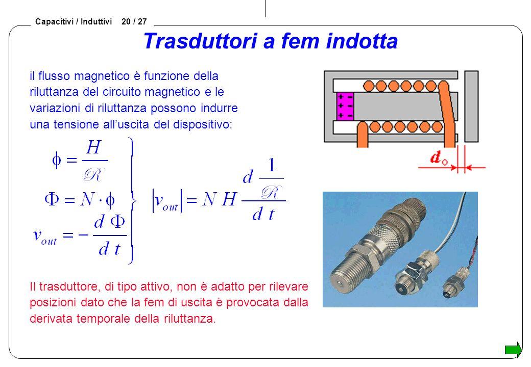 Capacitivi / Induttivi 20 / 27 Trasduttori a fem indotta il flusso magnetico è funzione della riluttanza del circuito magnetico e le variazioni di ril