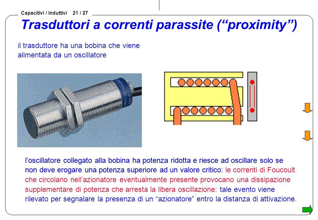 Capacitivi / Induttivi 21 / 27 Trasduttori a correnti parassite (proximity) il trasduttore ha una bobina che viene alimentata da un oscillatore loscillatore collegato alla bobina ha potenza ridotta e riesce ad oscillare solo se non deve erogare una potenza superiore ad un valore critico.