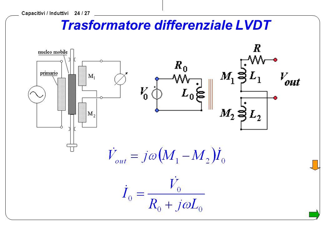 Capacitivi / Induttivi 24 / 27 Trasformatore differenziale LVDT