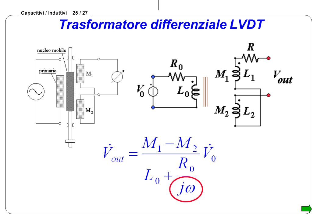 Capacitivi / Induttivi 25 / 27 Trasformatore differenziale LVDT