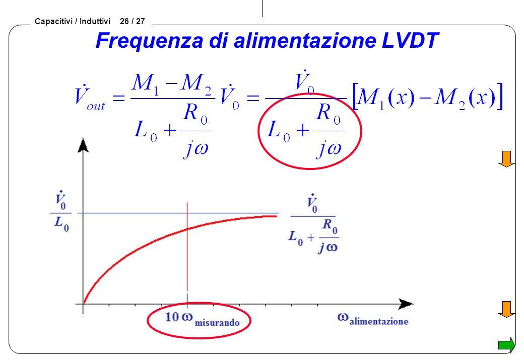 Capacitivi / Induttivi 26 / 27 Frequenza di alimentazione LVDT