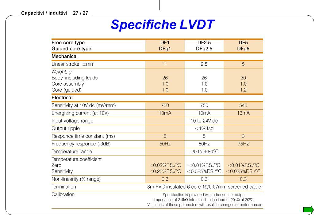 Capacitivi / Induttivi 27 / 27 Specifiche LVDT