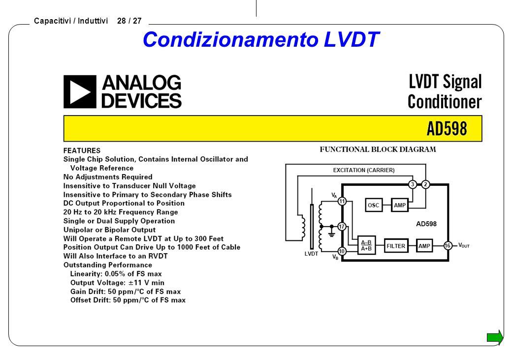 Capacitivi / Induttivi 28 / 27 Condizionamento LVDT