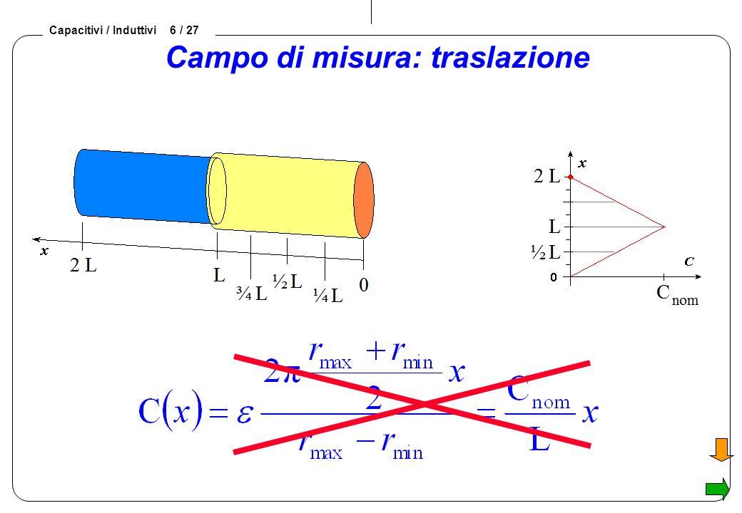Capacitivi / Induttivi 6 / 27 Campo di misura: traslazione