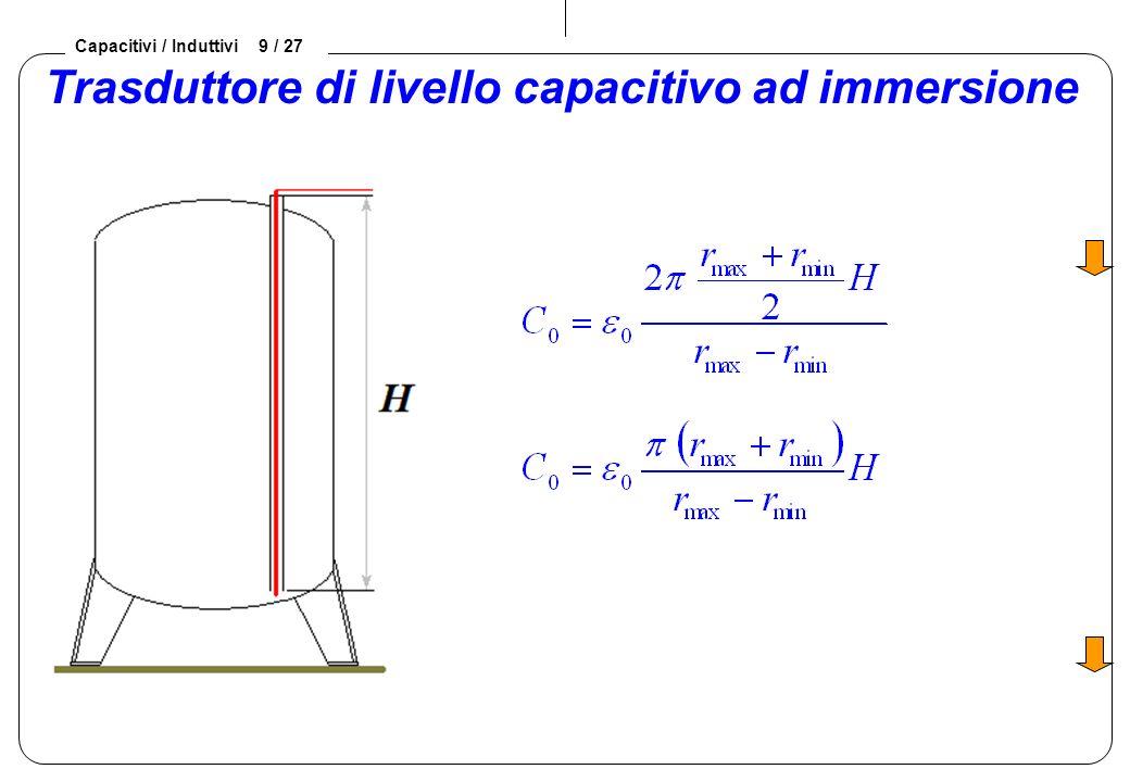 Capacitivi / Induttivi 9 / 27 Trasduttore di livello capacitivo ad immersione