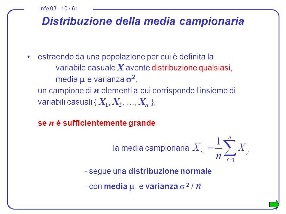 Infe 03 - 10 / 61 estraendo da una popolazione per cui è definita la variabile casuale X avente distribuzione qualsiasi, media e varianza 2, un campio