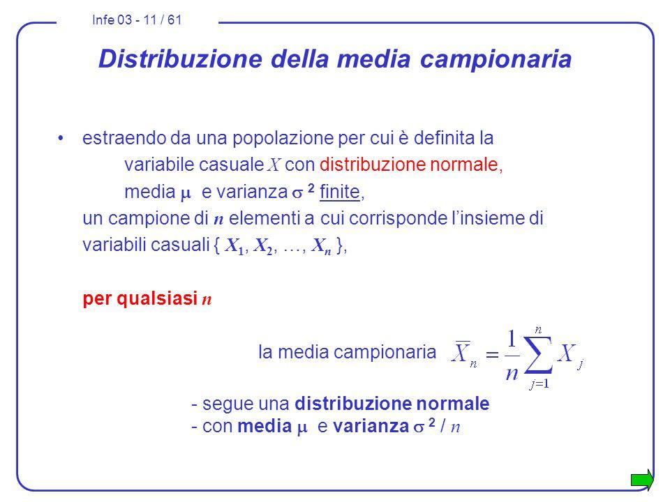 Infe 03 - 11 / 61 Distribuzione della media campionaria estraendo da una popolazione per cui è definita la variabile casuale X con distribuzione norma