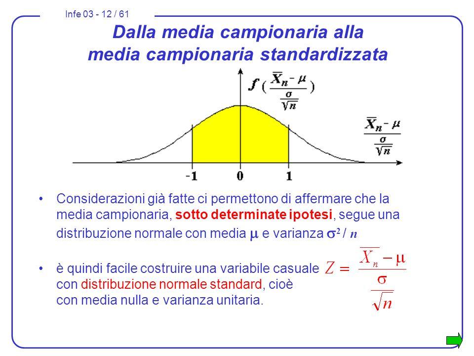 Infe 03 - 12 / 61 Considerazioni già fatte ci permettono di affermare che la media campionaria, sotto determinate ipotesi, segue una distribuzione nor