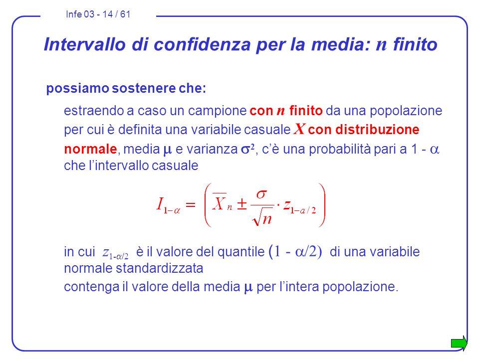 Infe 03 - 14 / 61 possiamo sostenere che: estraendo a caso un campione con n finito da una popolazione per cui è definita una variabile casuale X con