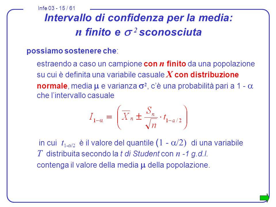 Infe 03 - 15 / 61 possiamo sostenere che: estraendo a caso un campione con n finito da una popolazione su cui è definita una variabile casuale X con d