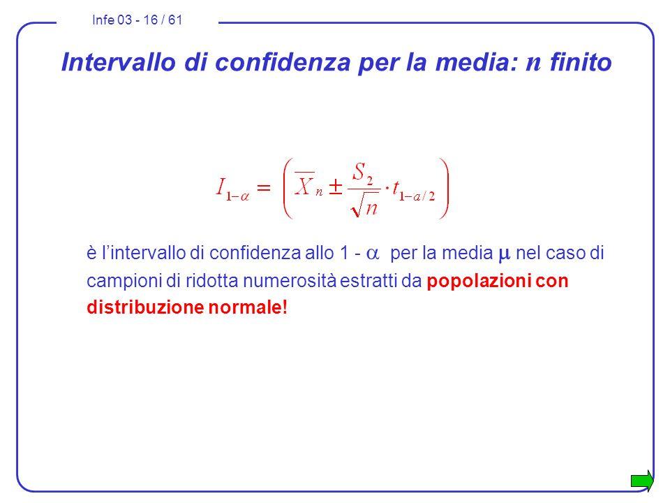 Infe 03 - 16 / 61 è lintervallo di confidenza allo 1 - per la media nel caso di campioni di ridotta numerosità estratti da popolazioni con distribuzio