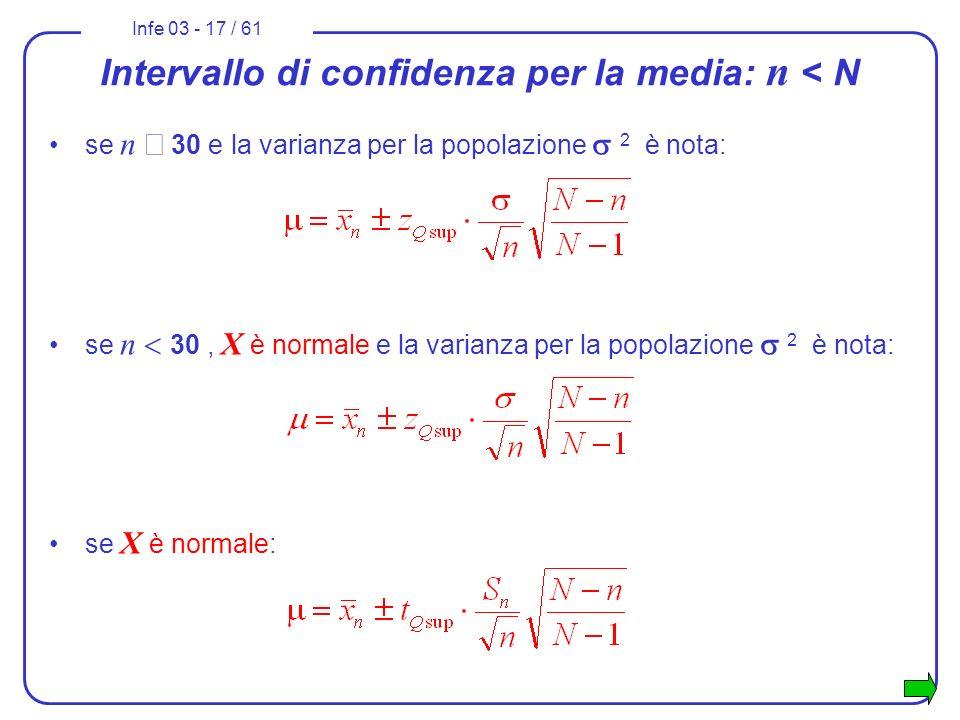 Infe 03 - 17 / 61 Intervallo di confidenza per la media: n < N se n 30 e la varianza per la popolazione 2 è nota: se n 30, X è normale e la varianza p