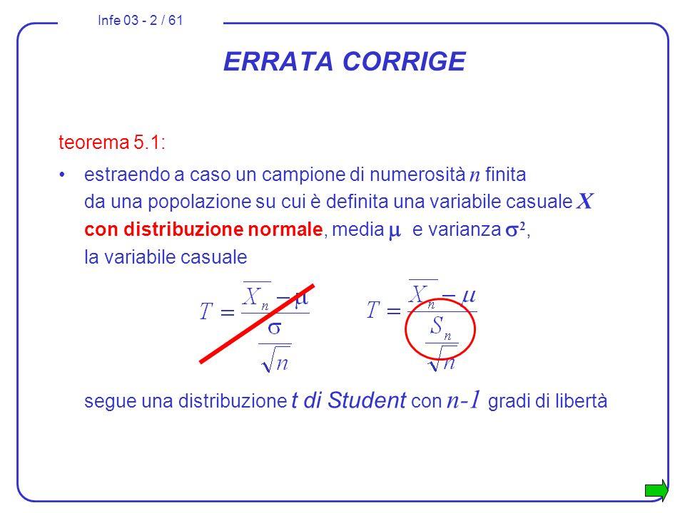 Infe 03 - 13 / 61 possiamo sostenere che: estraendo a caso un campione con un numero n sufficiente- mente elevato elementi da una popolazione per cui è definita una variabile casuale X con distribuzione qualsiasi, media e varianza 2, cè una probabilità pari a 1 - che lintervallo casuale in cui z 1- / 2 è il valore del quantile ( 1 - /2) di una variabile Z normale standardizzata contenga il valore della media per lintera popolazione.