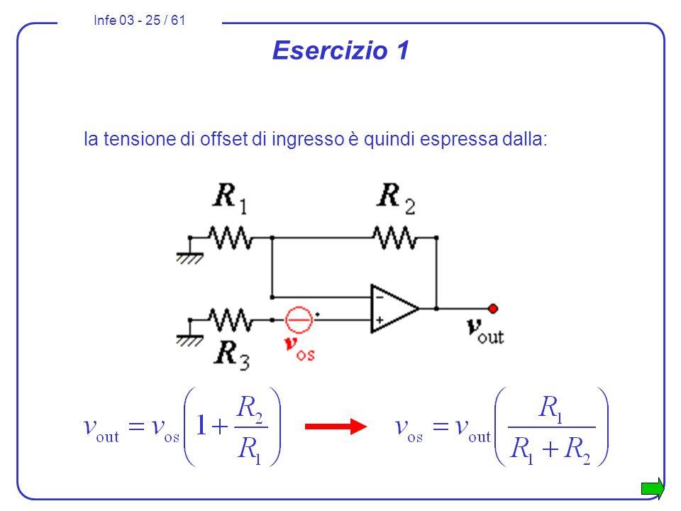 Infe 03 - 25 / 61 Esercizio 1 la tensione di offset di ingresso è quindi espressa dalla: