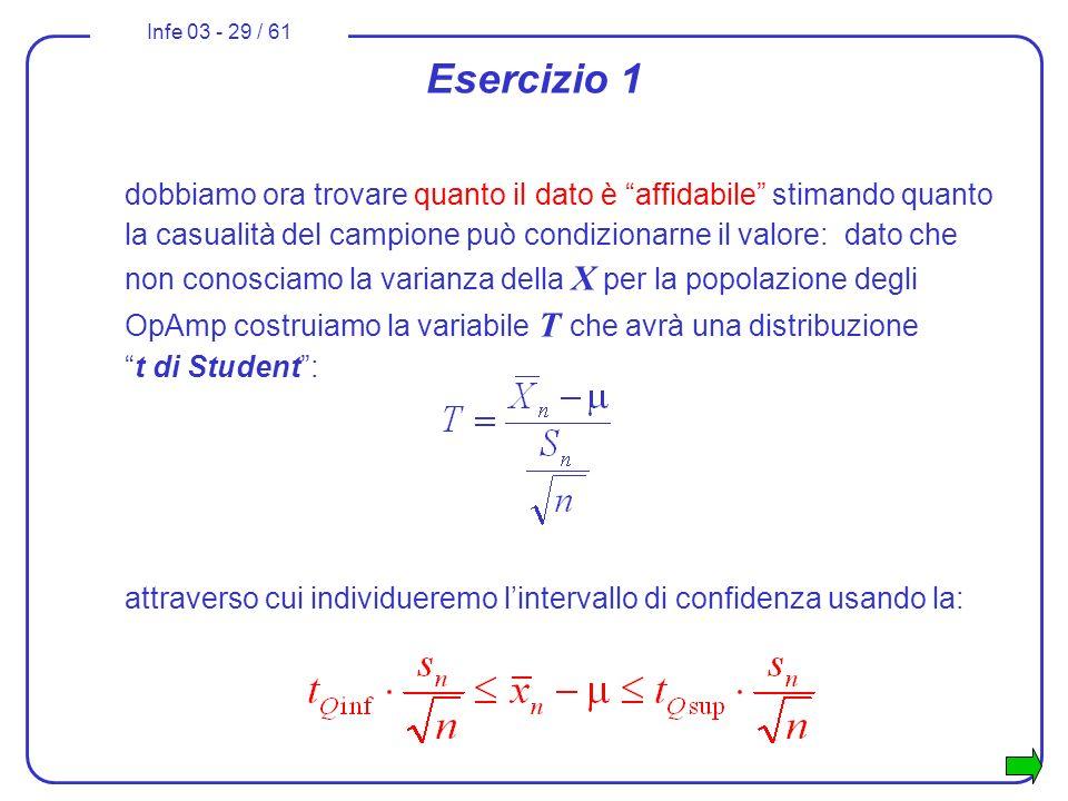Infe 03 - 29 / 61 Esercizio 1 dobbiamo ora trovare quanto il dato è affidabile stimando quanto la casualità del campione può condizionarne il valore: