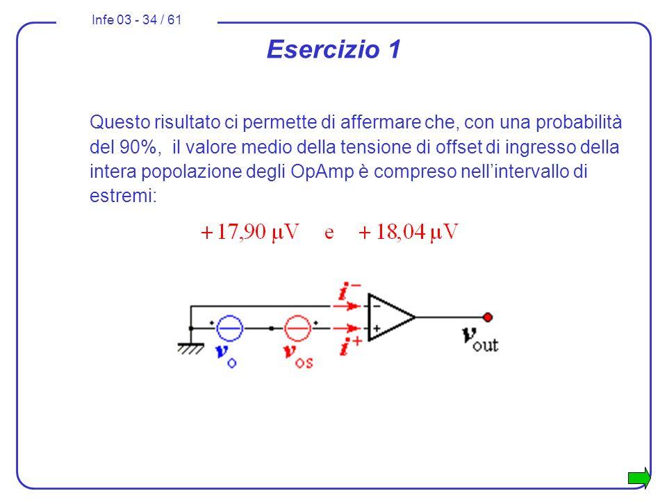 Infe 03 - 34 / 61 Questo risultato ci permette di affermare che, con una probabilità del 90%, il valore medio della tensione di offset di ingresso del
