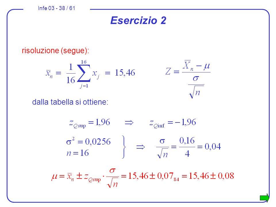 Infe 03 - 38 / 61 Esercizio 2 risoluzione (segue): dalla tabella si ottiene: